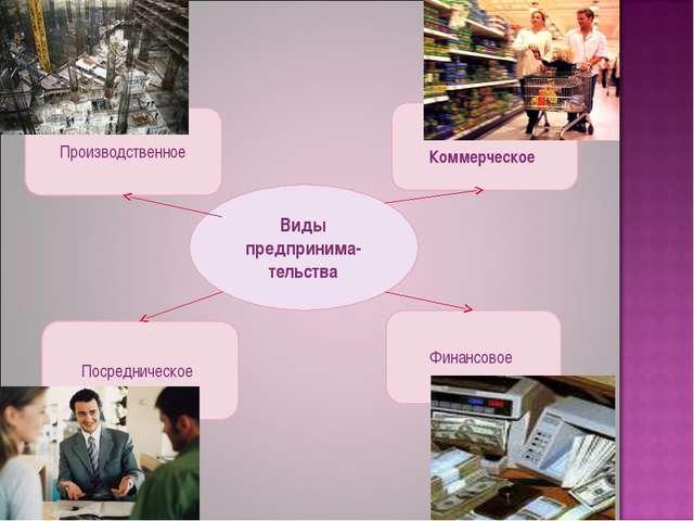 Виды предпринима-тельства Коммерческое Производственное Финансовое Посредниче...