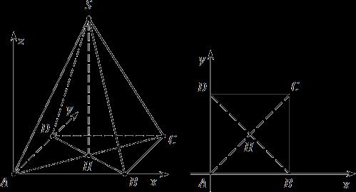 Четырехугольная пирамида SABCD в системе координат OXYZ