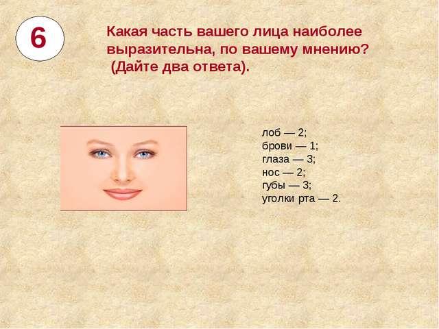 Какая часть вашего лица наиболее выразительна, повашему мнению? (Дайте два о...