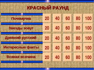 КРАСНЫЙ РАУНД 20 20 20 20 20 40 40 40 40 40 60 60 60 60 60 80 80 80 80 80 100