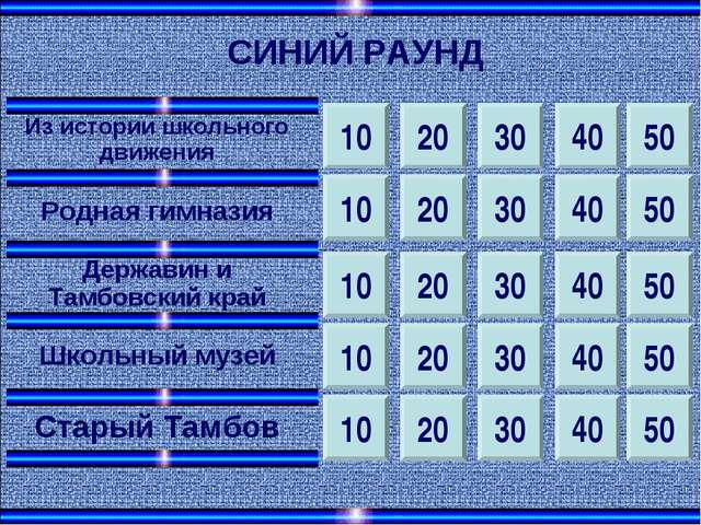 СИНИЙ РАУНД 10 10 10 10 10 20 20 20 20 20 30 30 30 30 30 40 40 40 40 40 50 50...