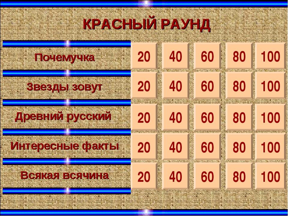 КРАСНЫЙ РАУНД 20 20 20 20 20 40 40 40 40 40 60 60 60 60 60 80 80 80 80 80 100...