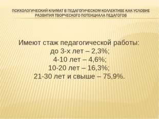 Имеют стаж педагогической работы: до 3-х лет – 2,3%; 4-10 лет – 4,6%; 10-20 л