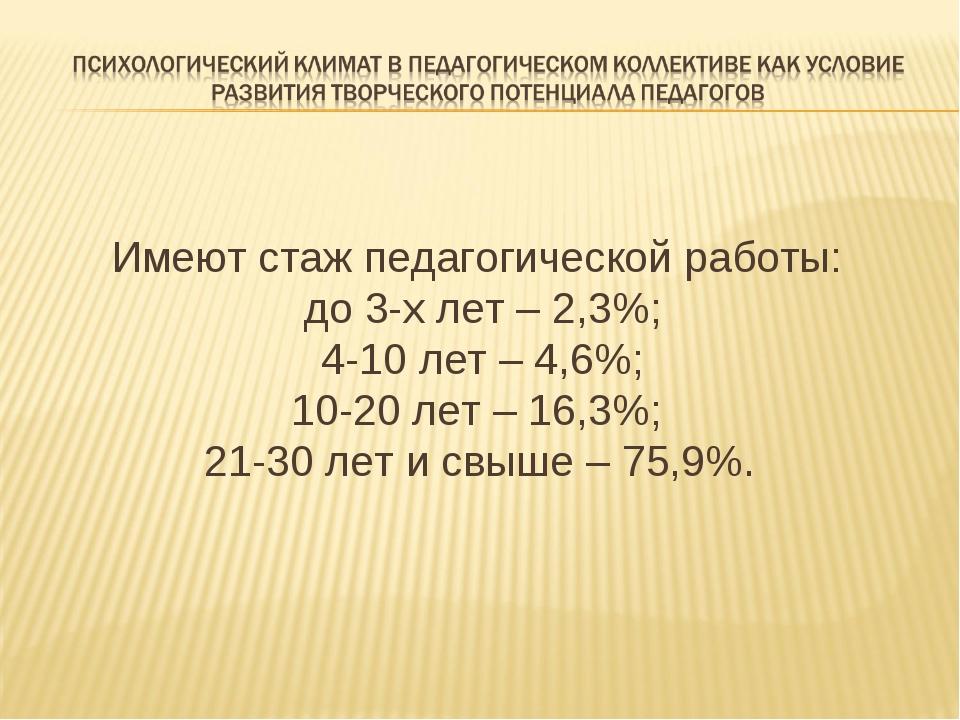Имеют стаж педагогической работы: до 3-х лет – 2,3%; 4-10 лет – 4,6%; 10-20 л...
