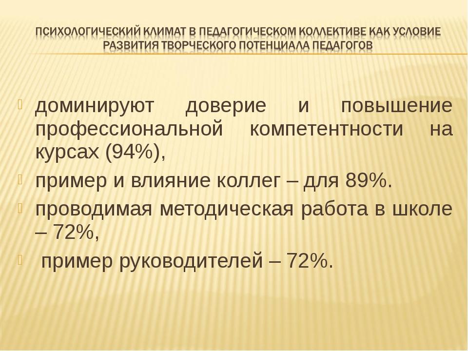 доминируют доверие и повышение профессиональной компетентности на курсах (94%...