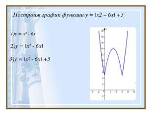Построим график функции у = |х2 – 6х| +5 1)у = х² - 6х 2)у = |х² - 6х| 3)у =