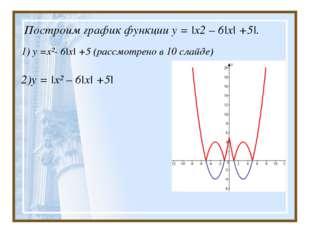 Построим график функции у = |х2 – 6|х| +5|. 1) у =х²- 6|х| +5 (рассмотрено в