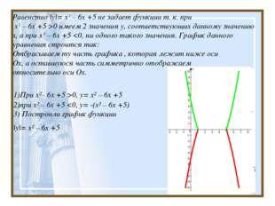 Равенство |y|= x 2 – 6х +5 не задает функции т. к. при x 2 – 6х +5 >0 имеем 2