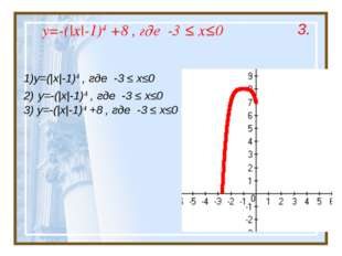 y=-(|x|-1)4 +8 , где -3 ≤ x≤0 1)y=(|x|-1)4 , где -3 ≤ x≤0 2) y=-(|x|-1)4 , г