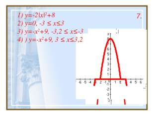 1) y=-2|x|2+8 2) y=0, -3 ≤ x≤3 3) y=-x2+9, -3,2 ≤ x≤-3 4) ) y=-x2+9, 3 ≤ x≤3