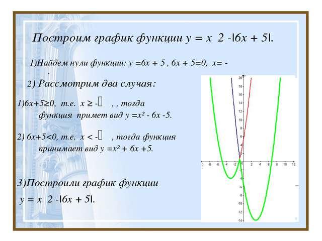 Построим график функции у = x 2 -|6х + 5|. 1)Найдем нули функции: у =6х + 5 ,...