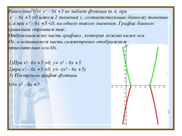 Равенство |y|= x 2 – 6х +5 не задает функции т. к. при x 2 – 6х +5 >0 имеем 2...