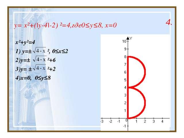 y= x²+(|y-4|-2) ²=4,где0≤y≤8, x=0 x²+y²=4 1) y=± ², 0≤x≤2 2)y=± ²+6 3)y= ± ²+...