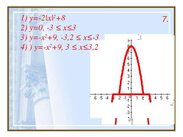 1) y=-2|x|2+8 2) y=0, -3 ≤ x≤3 3) y=-x2+9, -3,2 ≤ x≤-3 4) ) y=-x2+9, 3 ≤ x≤3...