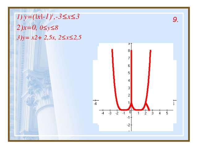 9. 1) y=(|x|-1)4 ,-3≤x≤3 2)x=0, 0≤y≤8 3)y= x2+ 2,5x, 2≤х≤2,5