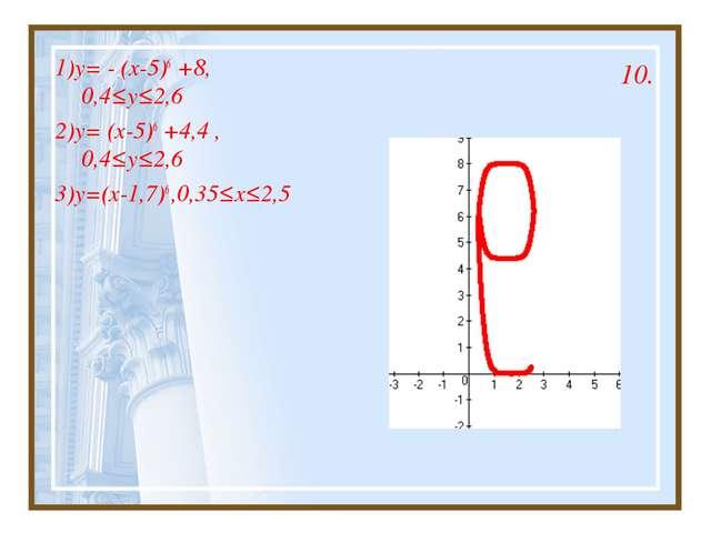 10. 1)y= - (x-5)6 +8, 0,4≤y≤2,6 2)y= (x-5)6 +4,4 , 0,4≤y≤2,6 3)y=(x-1,7)6 ,0,...