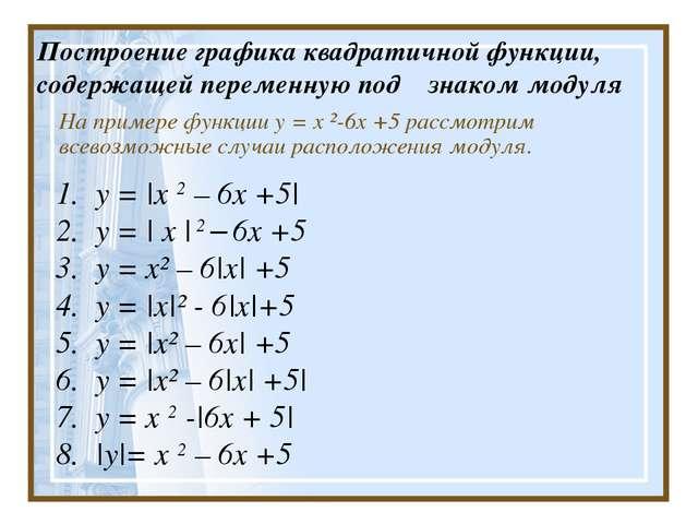 Построение графика квадратичной функции, содержащей переменную под знаком мод...