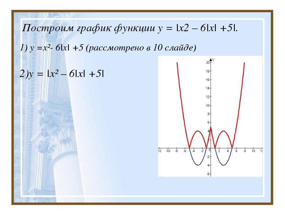 Построим график функции у = |х2 – 6|х| +5|. 1) у =х²- 6|х| +5 (рассмотрено в...