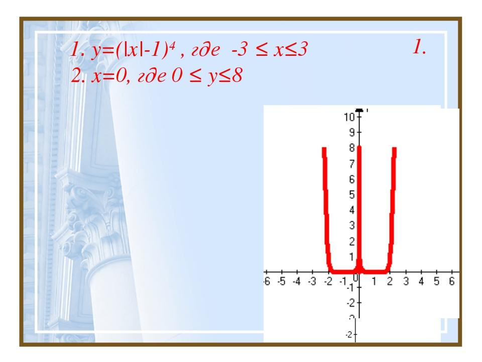 1. y=(|x|-1)4 , где -3 ≤ x≤3 2. x=0, где 0 ≤ у≤8 1.