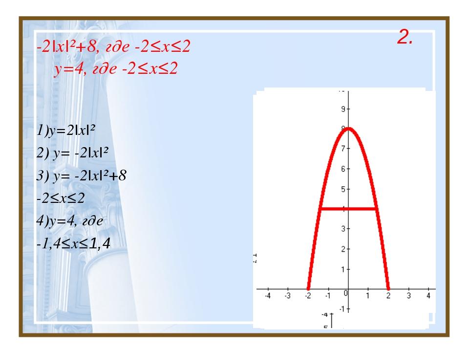 -2|x|²+8, где -2≤x≤2 y=4, где -2≤x≤2 1)y=2|x|² 2) y= -2|x|² 3) y= -2|x|²+8 -2...