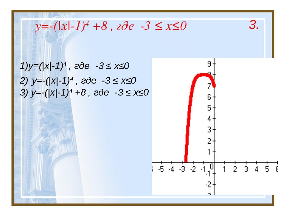 y=-(|x|-1)4 +8 , где -3 ≤ x≤0 1)y=(|x|-1)4 , где -3 ≤ x≤0 2) y=-(|x|-1)4 , г...