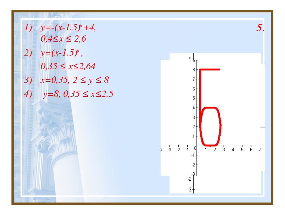 5. y=-(x-1.5)6 +4, 0,4≤x ≤ 2,6 y=(x-1.5)6 , 0,35 ≤ x≤2,64 x=0,35, 2 ≤ y ≤ 8 y...