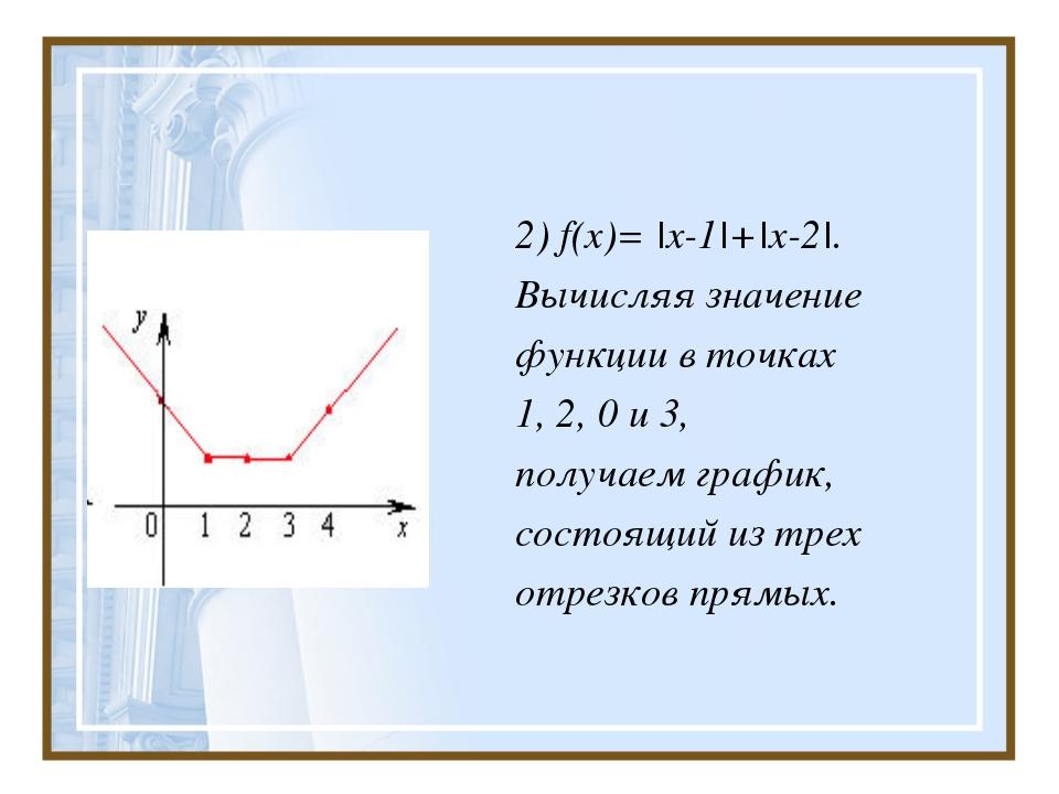 2) f(x)= |x-1|+|x-2|. Вычисляя значение функции в точках 1, 2, 0 и 3, получае...