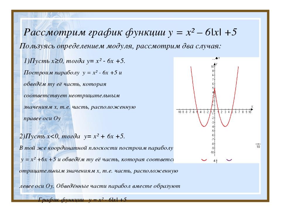 Рассмотрим график функции у = х² – 6|х| +5 Пользуясь определением модуля, ра...