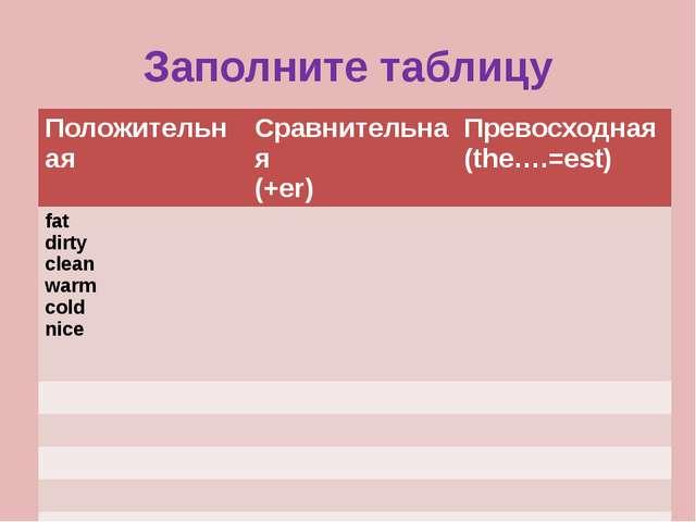 Заполните таблицу Положительная Сравнительная (+er) Превосходная (the….=est)...