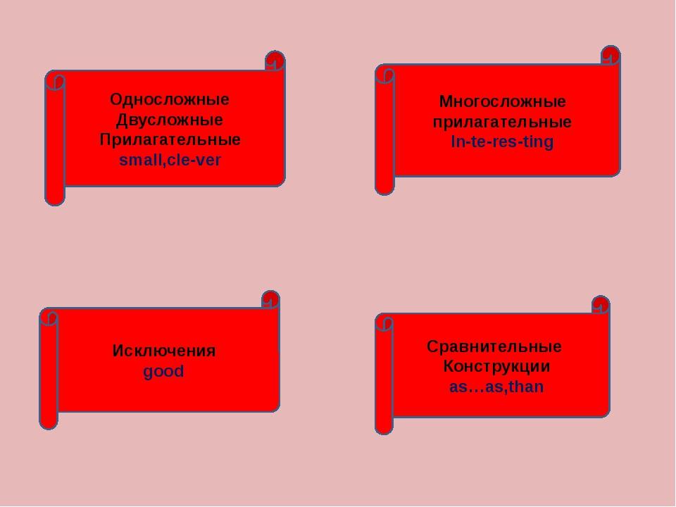 Односложные Двусложные Прилагательные small,cle-ver Многосложные прилагатель...