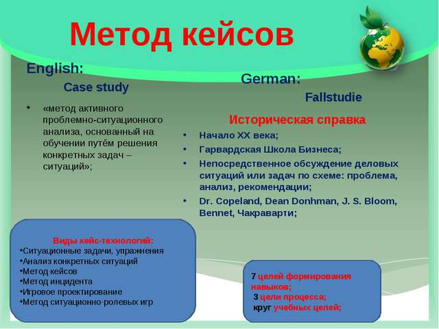 Метод кейсов English: Case study «метод активного проблемно-ситуационного ана...