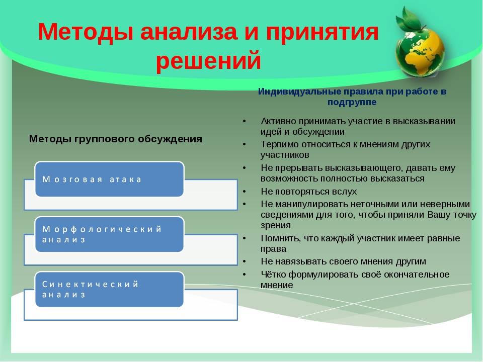 Методы анализа и принятия решений Методы группового обсуждения Индивидуальные...