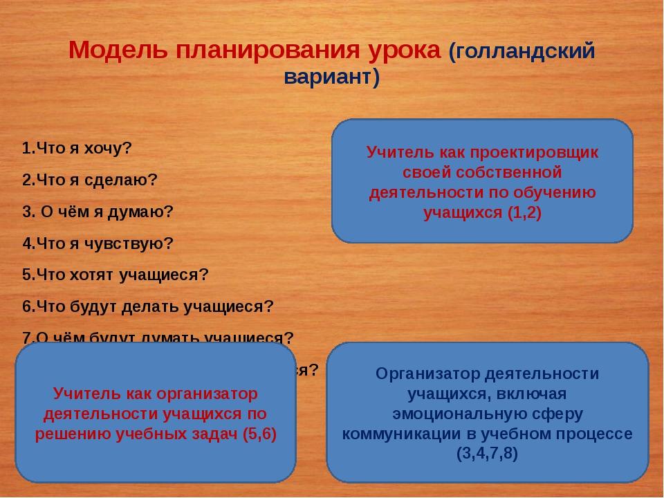 Модель планирования урока (голландский вариант) 1.Что я хочу? 2.Что я сделаю?...