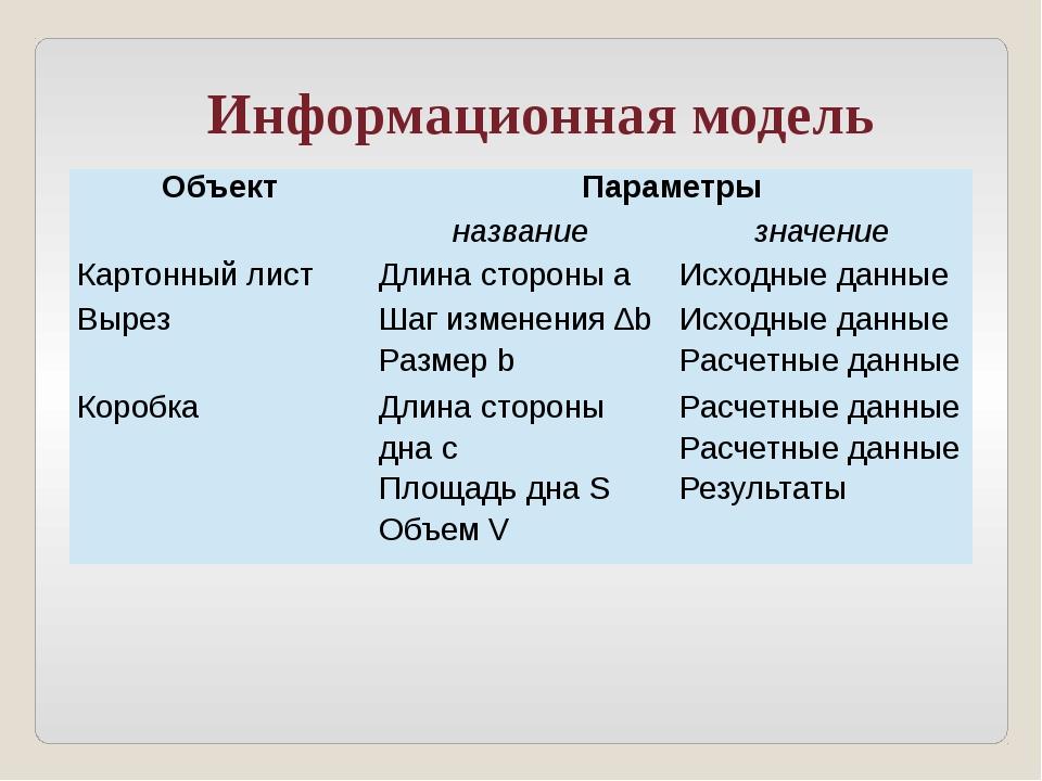 Информационная модель Объект Параметры название значение Картонный лист Длина...