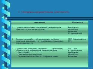 2. Спортивно-оздоровительная деятельность. Мероприятия Исполнители Организаци