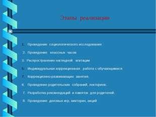 Этапы реализации Проведение социологического исследования 2. Проведение класс