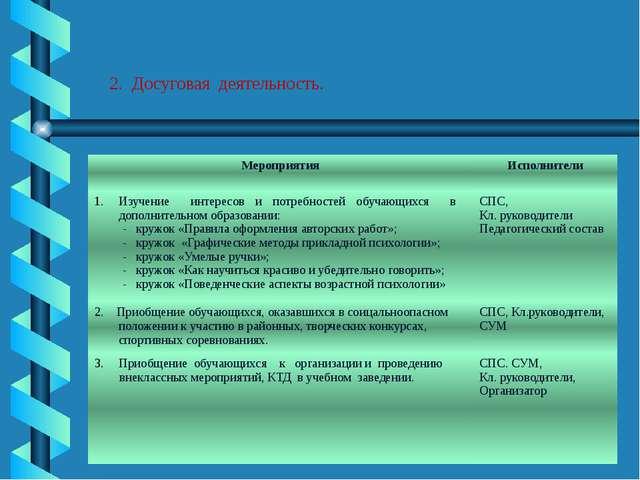 2. Досуговая деятельность. Мероприятия Исполнители Изучение интересов и потре...