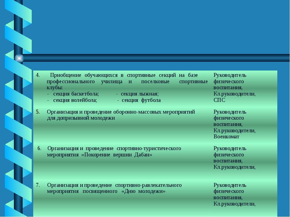 4. Приобщение обучающихсяв спортивные секций на базе профессионального училищ...
