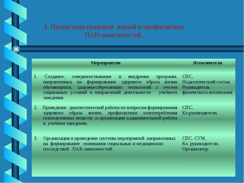 4. Пропаганда правовых знаний и профилактика ПАВ-зависимостей. Мероприятия Ис...