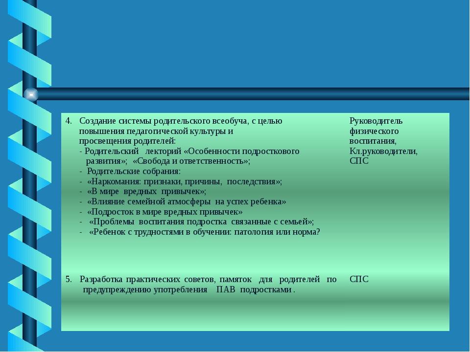4.Создание системы родительского всеобуча, с целью повышения педагогической...