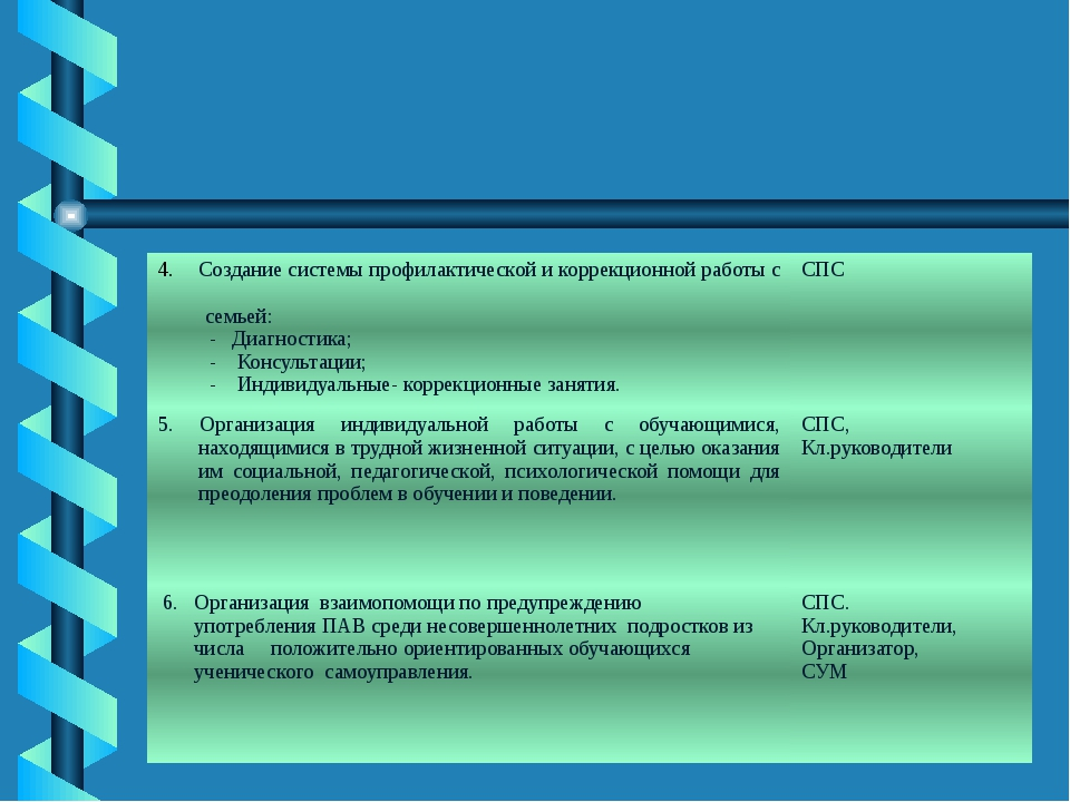 Создание системы профилактической и коррекционной работы с семьей: - Диагност...