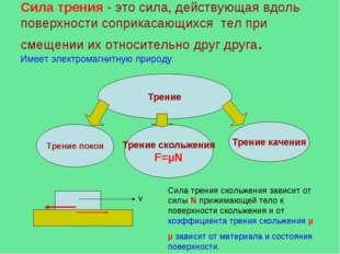 Сила трения - это сила, действующая вдоль поверхности соприкасающихся тел при