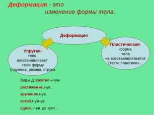 Деформация - это изменение формы тела. Деформация Упругая- тело восстанавлив