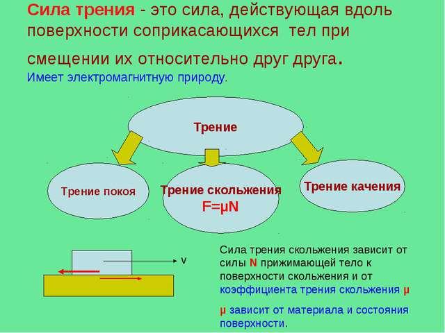 Сила трения - это сила, действующая вдоль поверхности соприкасающихся тел при...