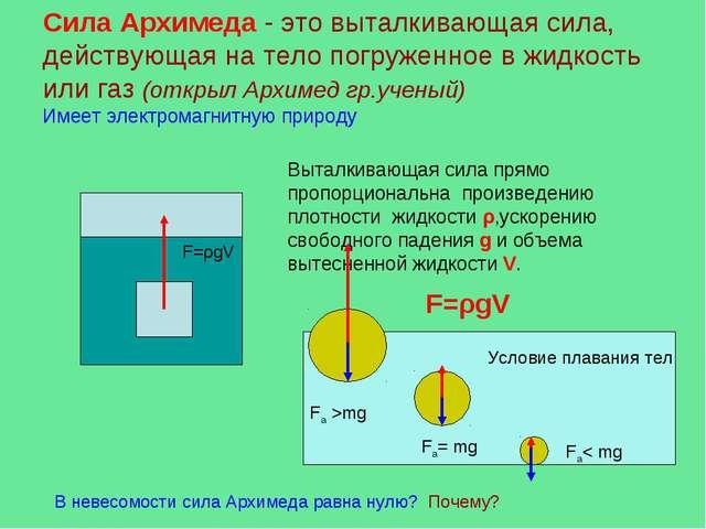Сила Архимеда - это выталкивающая сила, действующая на тело погруженное в жид...