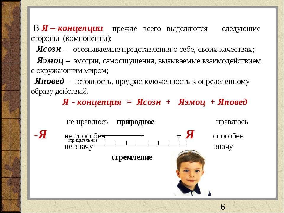 В Я – концепции прежде всего выделяются следующие стороны (компоненты): Ясоз...