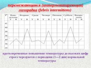 перемежающаяся (интерметтирующая) лихорадка (febris intermittens) кратковреме