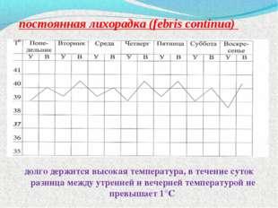 постоянная лихорадка (febris continua) долго держится высокая температура, в