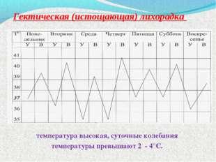 Гектическая (истощающая) лихорадка температура высокая, суточные колебания те