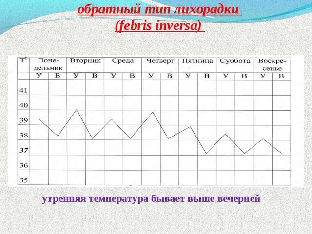 обратный тип лихорадки (febris inversa) утренняя температура бывает выше веч...